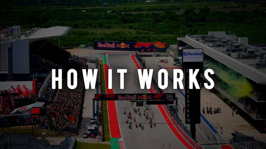 MotoGP: How it Works